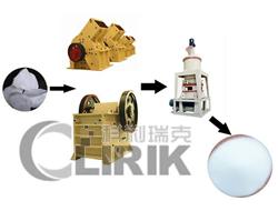 高效清洁产量高粉磨机生产线